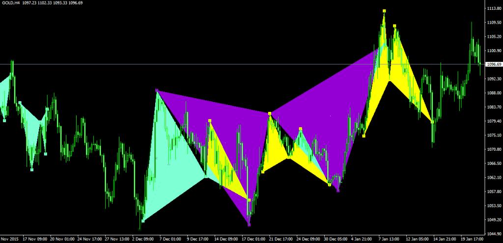 pattern armonici oro